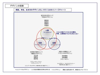 企業を変えるデザイン開発・プレゼン(2018)PC(ドラッグされました).jpg