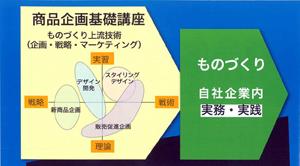 商品企画基礎講座a.jpg